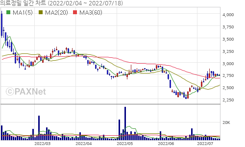 Code v reporting nonstatutory stock options